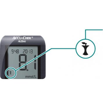 Глюкометр Accu-Chek Active купить в интернет-магазине Авимед