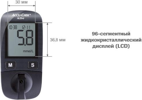 параметры глюкометра